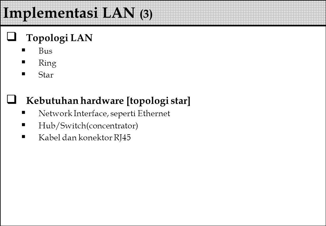 Implementasi LAN (3) Topologi LAN Kebutuhan hardware [topologi star]